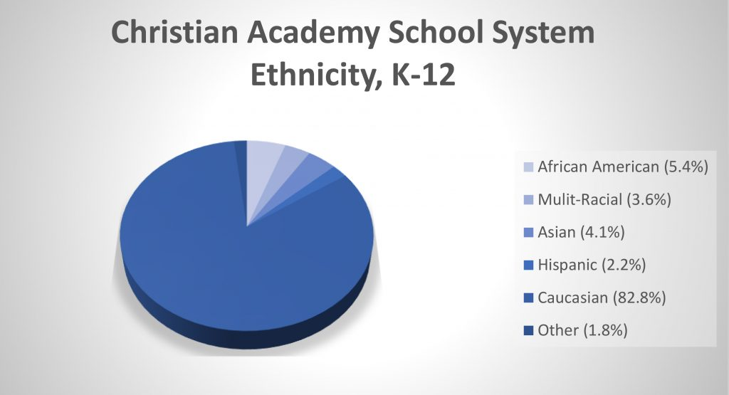 Christian Academy School System | Community and Diversity | Inclusive Community